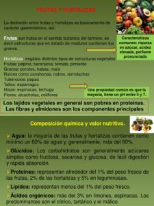 tabla de azúcares de las frutas