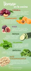 frutas con mas proteinas