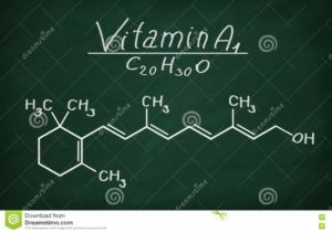 vitamina c estructura