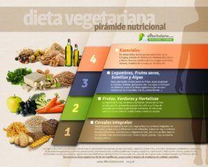 vitamina d alimentos vegetales